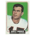 1964 Topps Football card checklist
